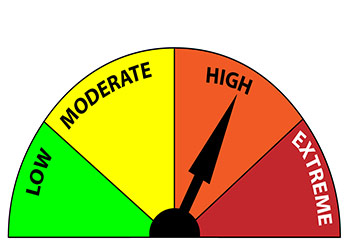 Muskoka Forest Fire Danger Rating - HIGH